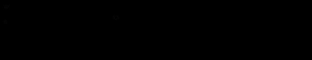 Parameter der Schallintensitätsbestimmung - Schallleistungsmessung I Parameters of sound intensity determination - sound power measurement
